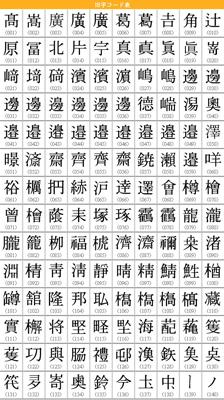 旧漢字コード